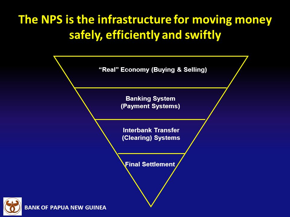 The NPS is the infrastructure for moving money safely, efficiently and swiftly