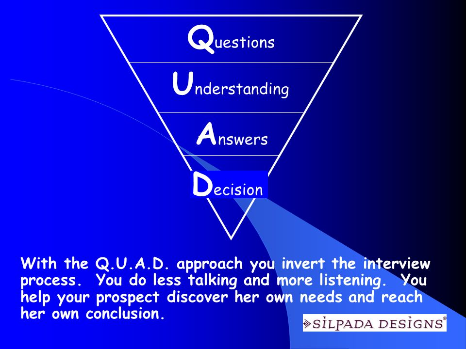 Questions Understanding Answers Decision