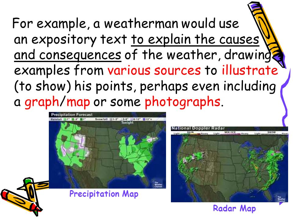 For example, a weatherman would use an expository text to explain the causes and consequences of the weather, drawing examples from various sources to illustrate (to show) his points, perhaps even including a graph/map or some photographs.