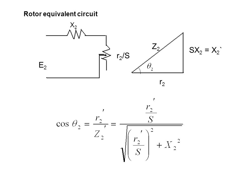 Rotor equivalent circuit