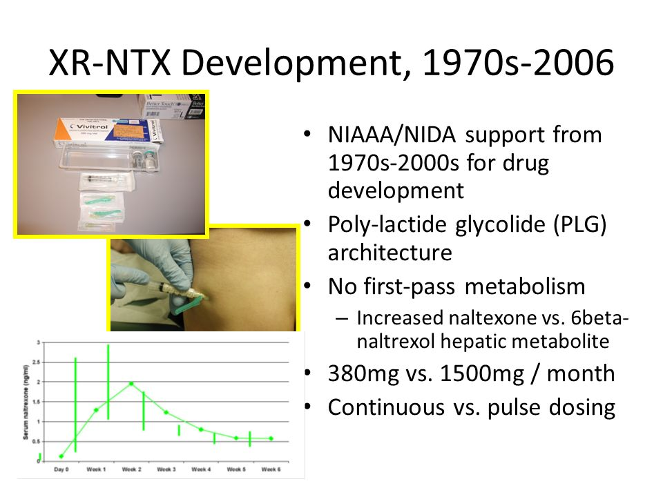 XR-NTX Development, 1970s-2006 NIAAA/NIDA support from 1970s-2000s for drug development. Poly-lactide glycolide (PLG) architecture.