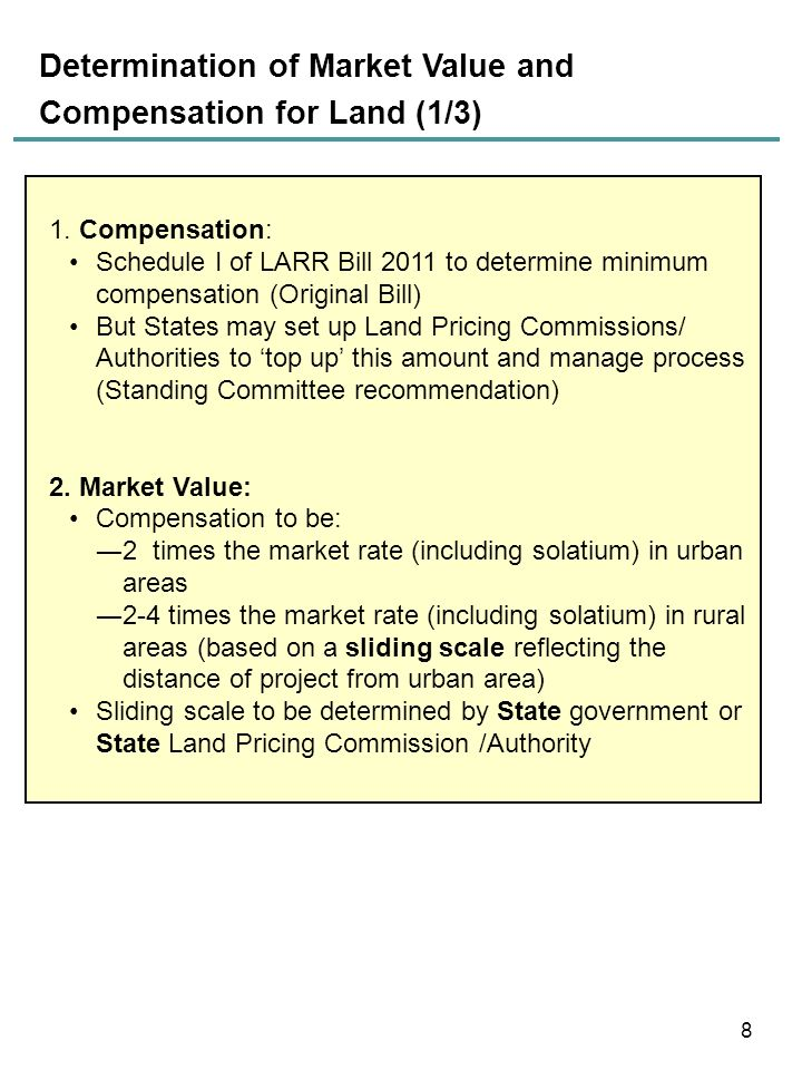 Determination of Market Value and Compensation for Land (1/3)