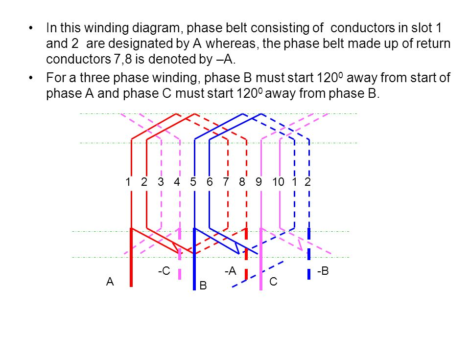 2. Poly phase IM windings Introduction - ppt video online download