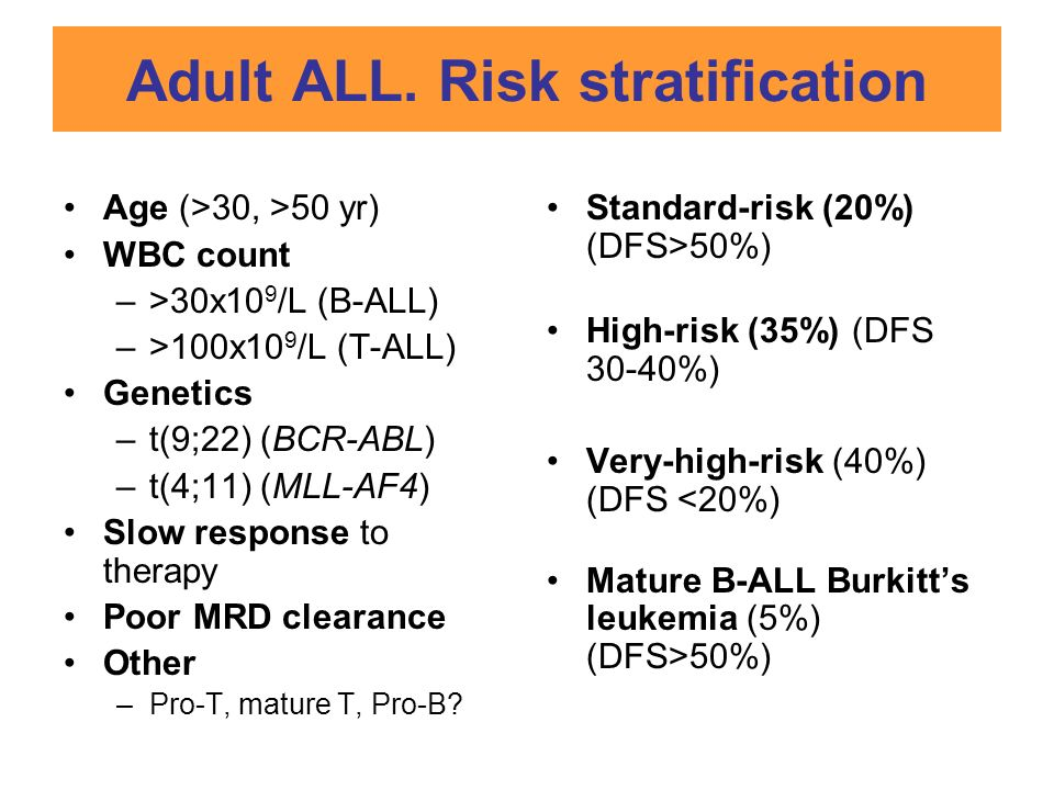 Adult ALL. Risk stratification