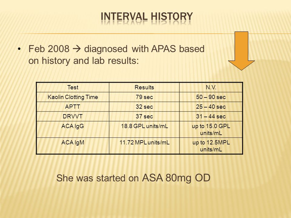 Interval History Feb 2008  diagnosed with APAS based on history and lab results: Test. Results. N.V.