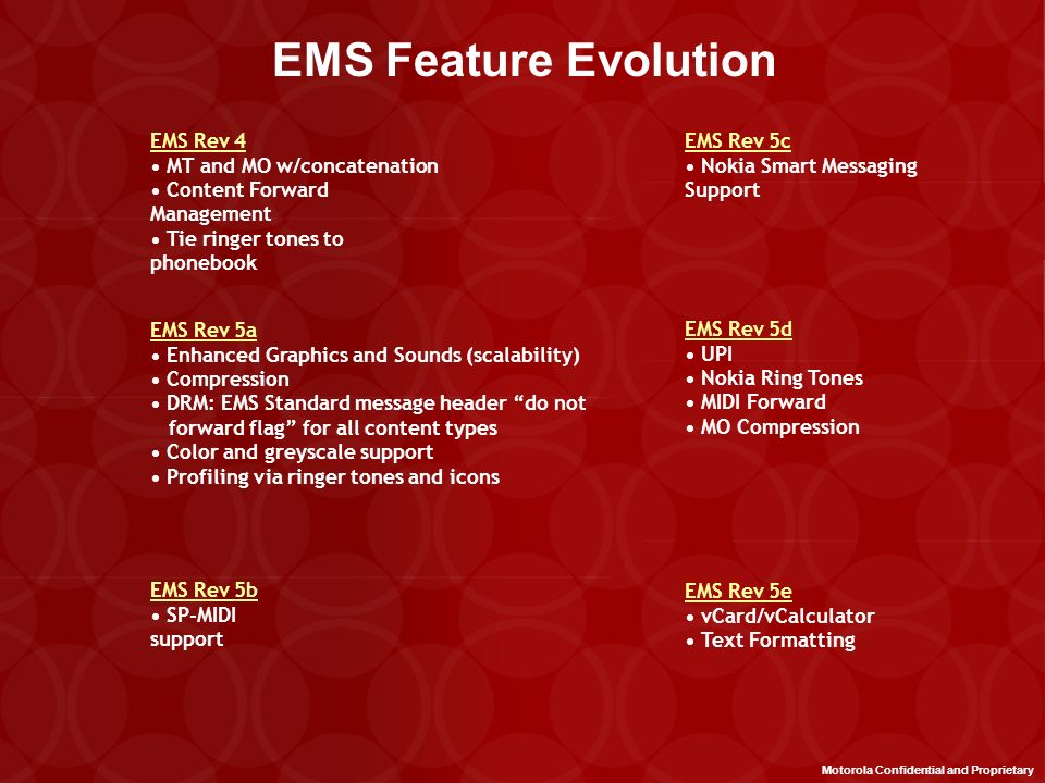 EMS Feature Evolution EMS Rev 4 • MT and MO w/concatenation