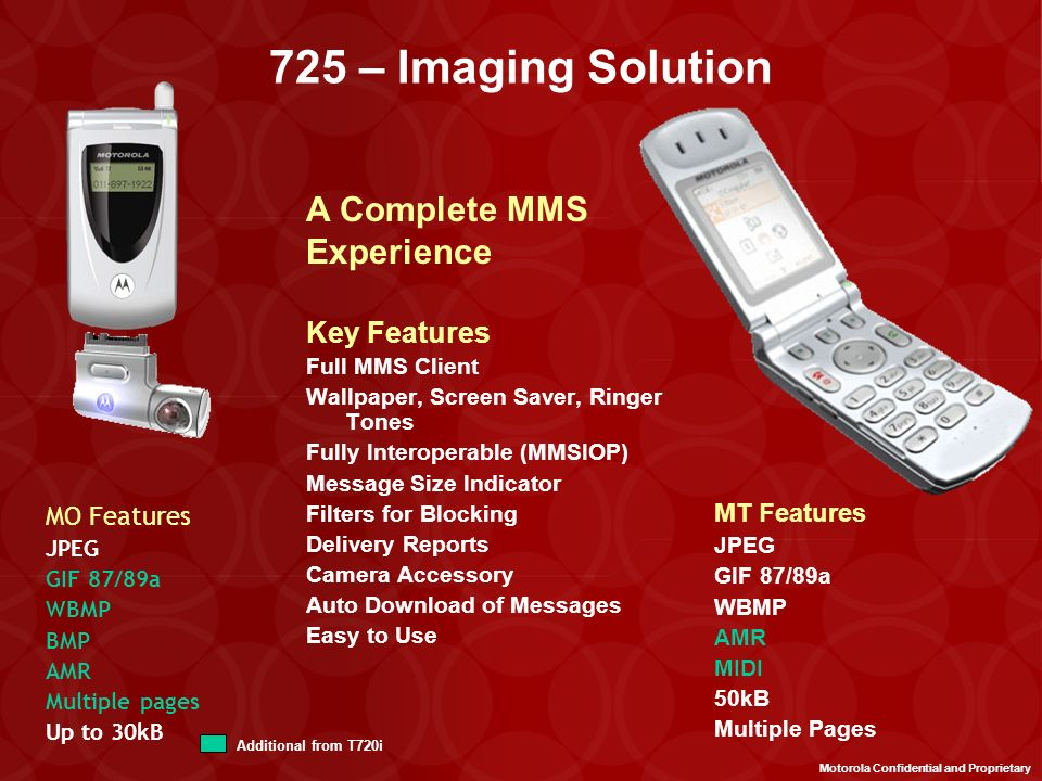 725 – Imaging Solution A Complete MMS Experience Key Features