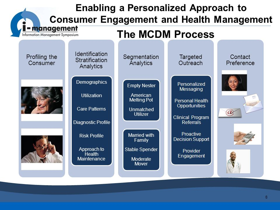 Enabling a Personalized Approach to Consumer Engagement and Health Management