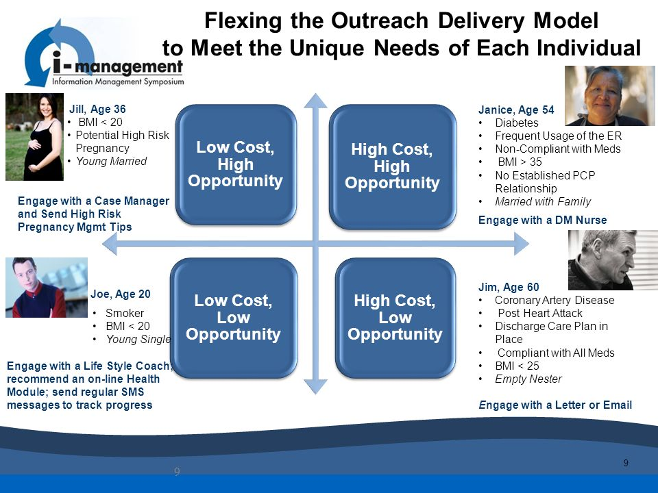 Flexing the Outreach Delivery Model to Meet the Unique Needs of Each Individual
