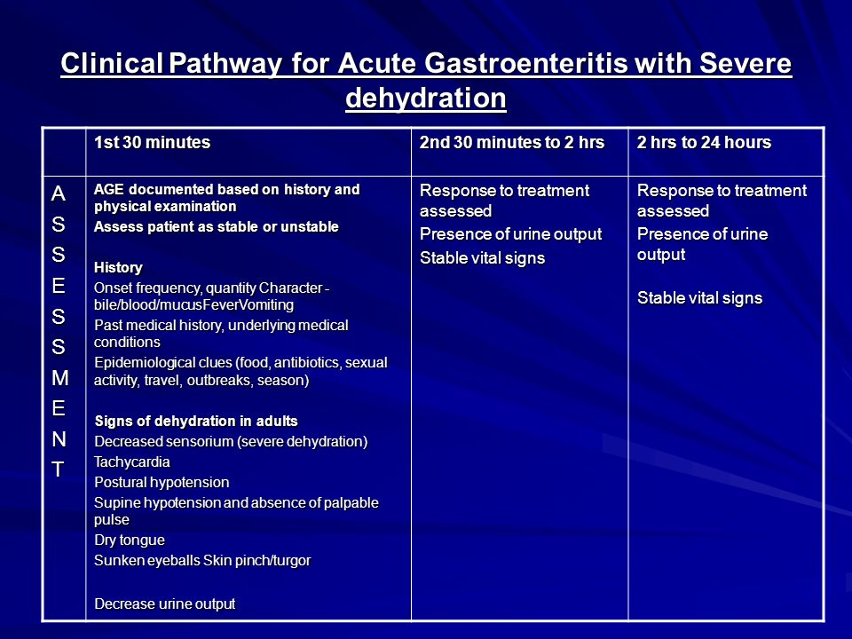 Cpg On Acute Gastroenteritis Ppt Video Online Download