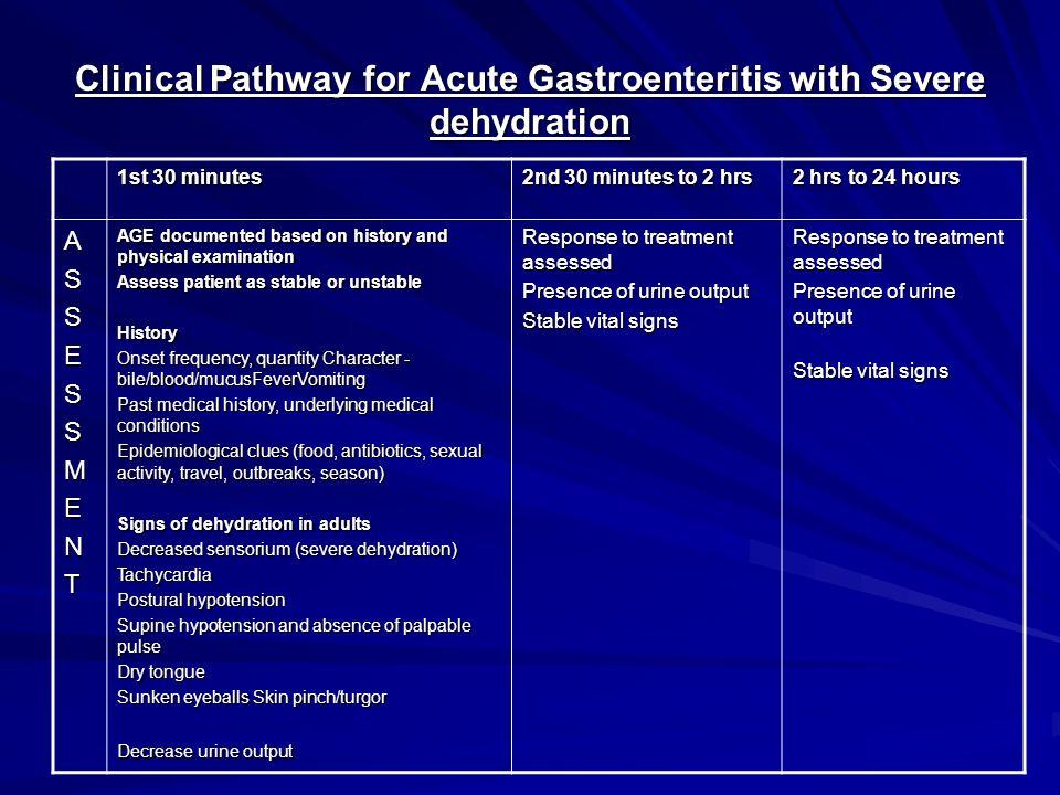 Cpg On Acute Gastroenteritis Ppt Video Online Download