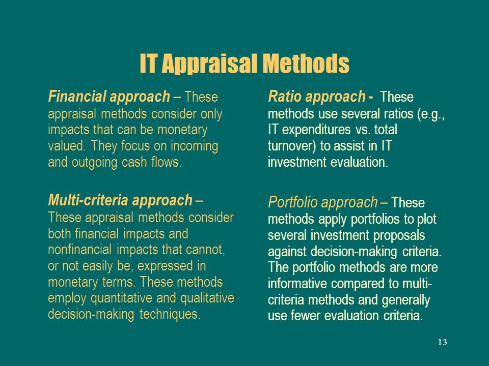 IT Appraisal Methods