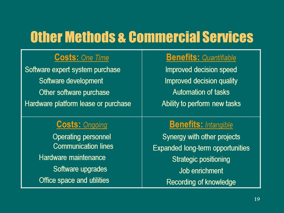 Other Methods & Commercial Services