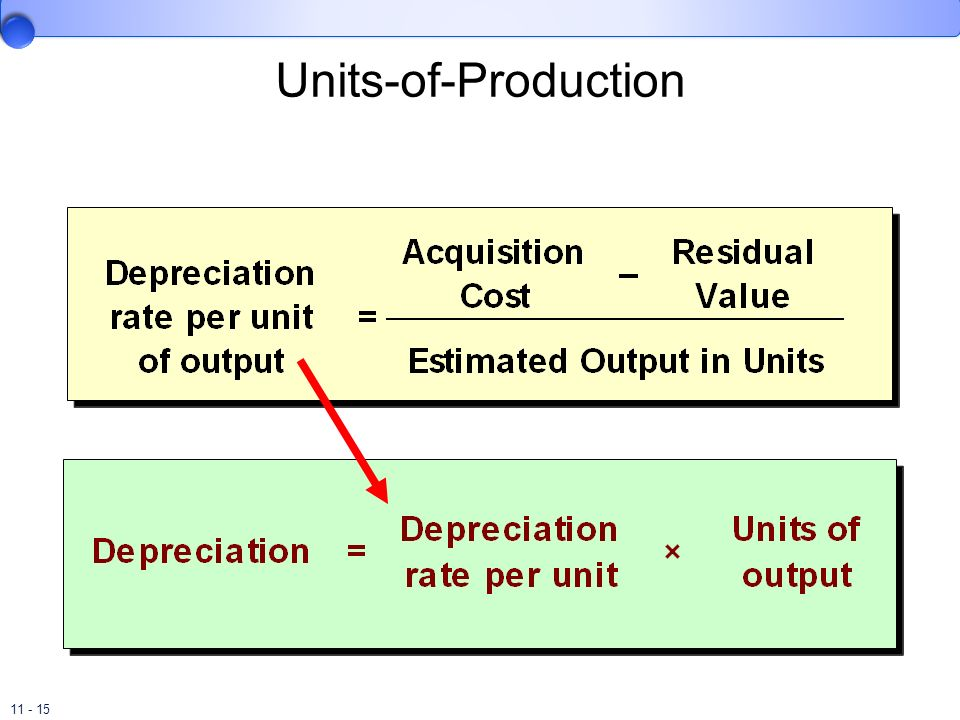 Units-of-Production