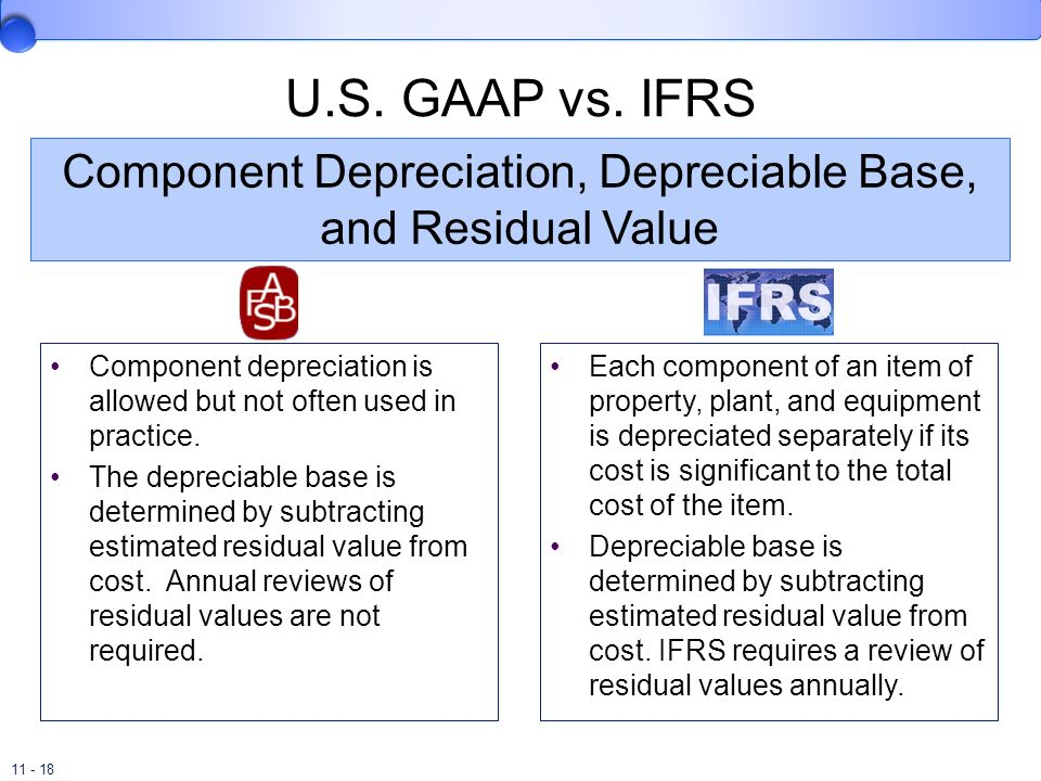 Component Depreciation, Depreciable Base, and Residual Value