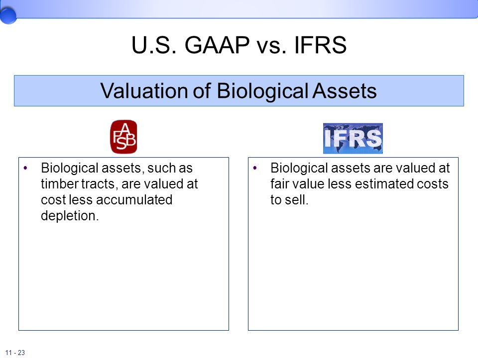 Valuation of Biological Assets