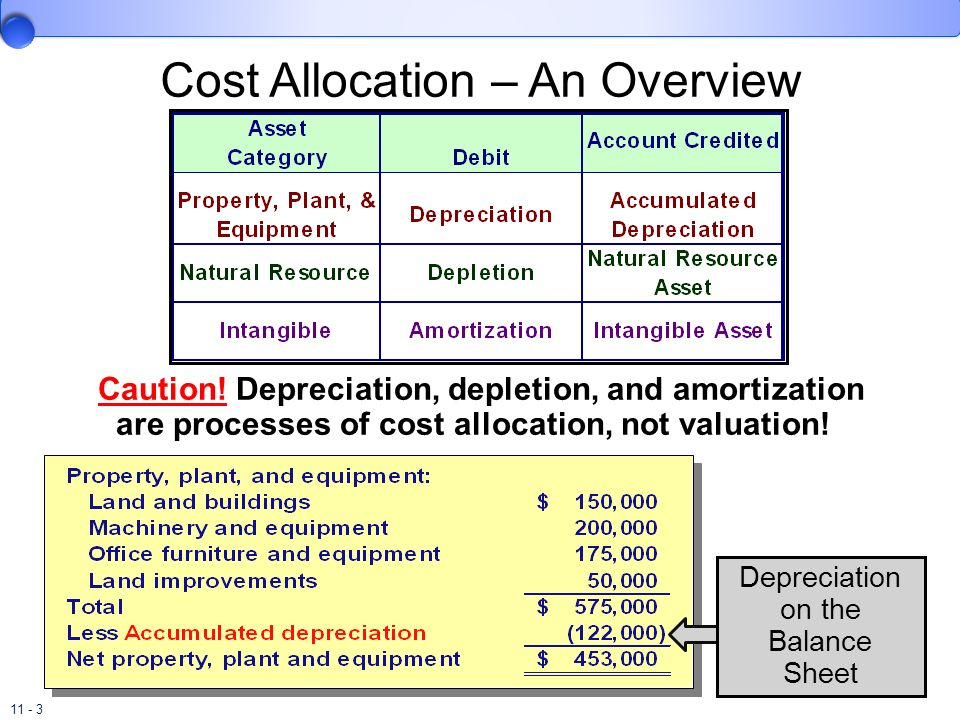 Cost Allocation – An Overview