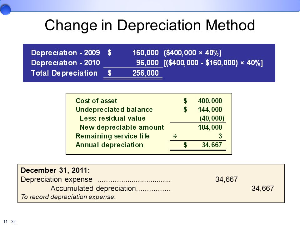 how to choose depreciation method