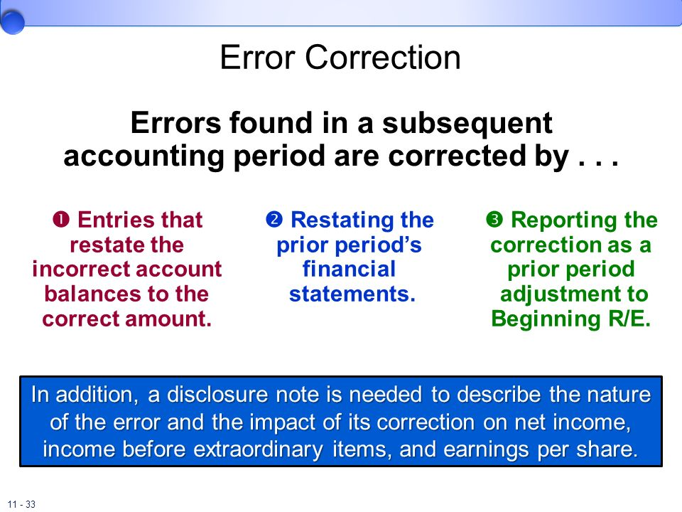 Error Correction Errors found in a subsequent accounting period are corrected by