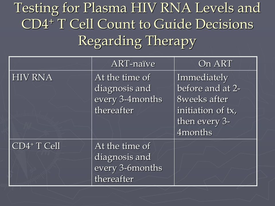 Testing for Plasma HIV RNA Levels and CD4+ T Cell Count to Guide Decisions Regarding Therapy
