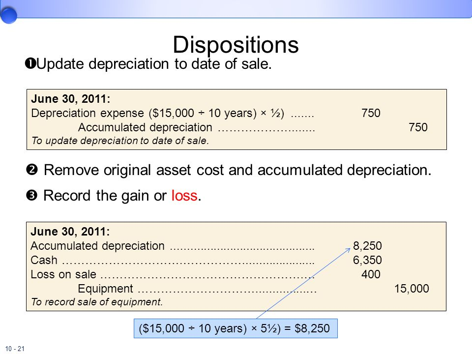 Dispositions Update depreciation to date of sale.