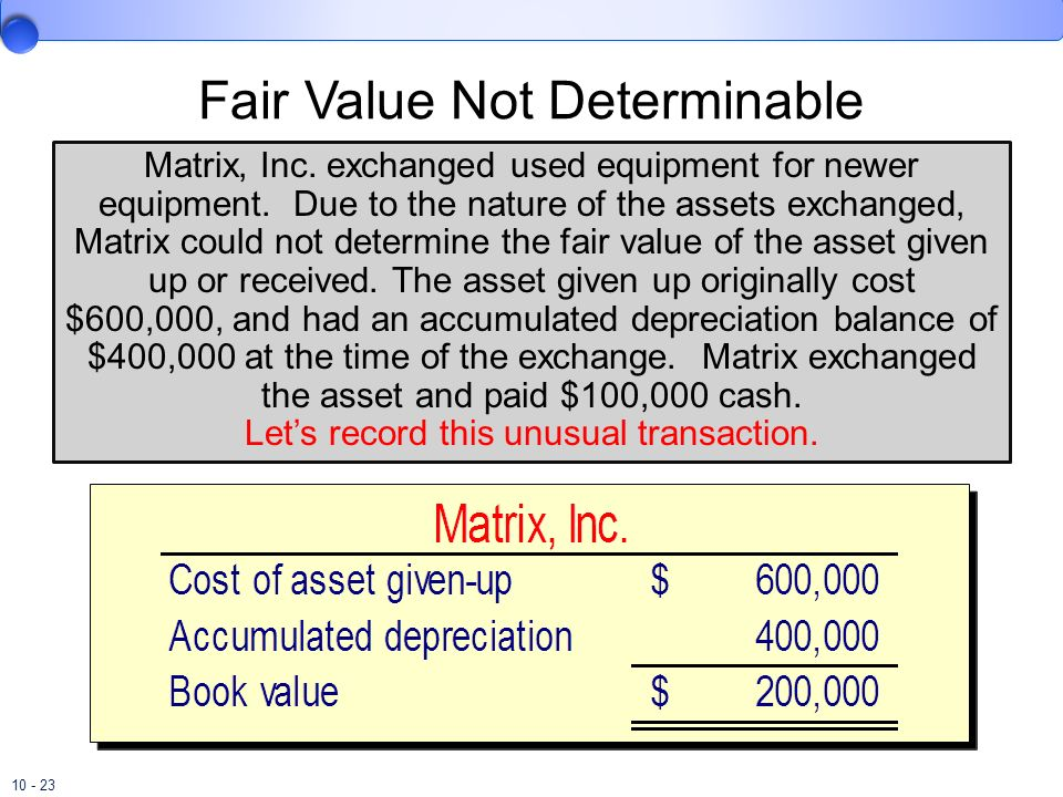 Fair Value Not Determinable