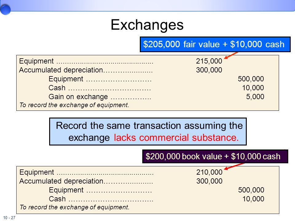 Exchanges $205,000 fair value + $10,000 cash. Equipment ............................................... 215,000.