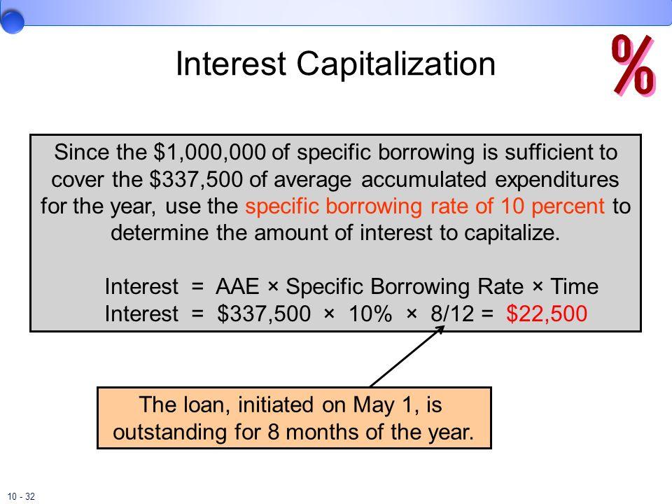 Interest Capitalization