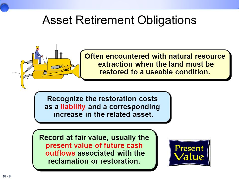 Asset Retirement Obligations