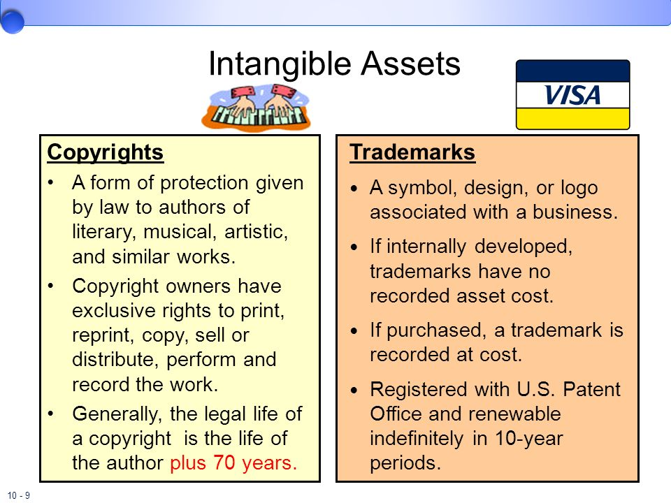 Intangible Assets Copyrights Trademarks