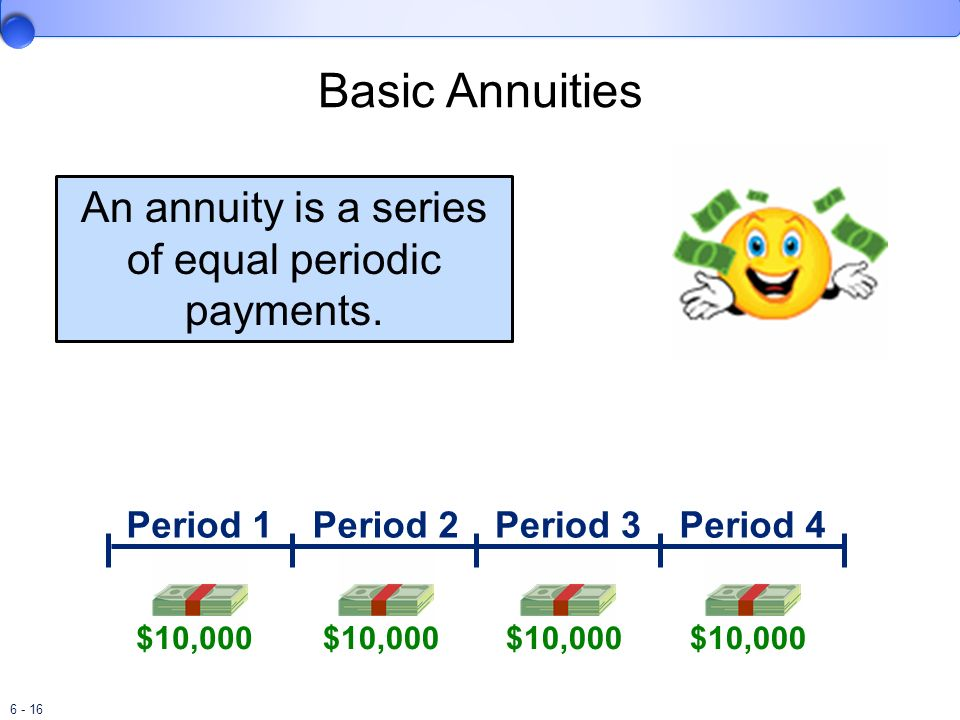 An annuity is a series of equal periodic payments.