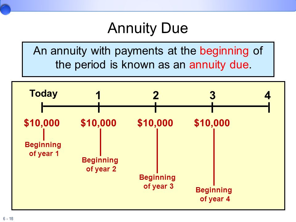 Annuity Due An annuity with payments at the beginning of the period is known as an annuity due. 1.