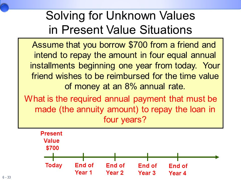 Solving for Unknown Values in Present Value Situations