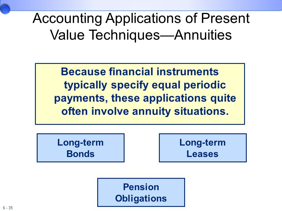 Accounting Applications of Present Value Techniques—Annuities