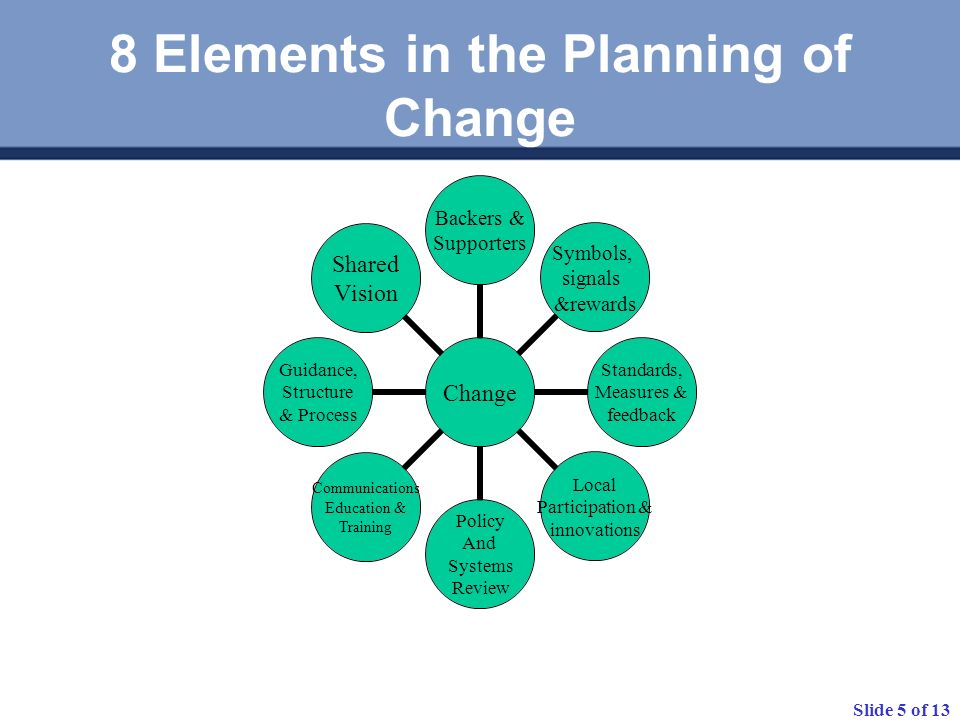 8 Elements in the Planning of Change