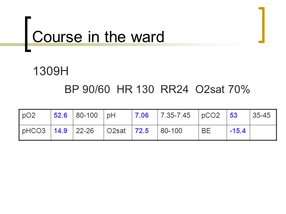 Course in the ward 1309H BP 90/60 HR 130 RR24 O2sat 70% pO2 52.6