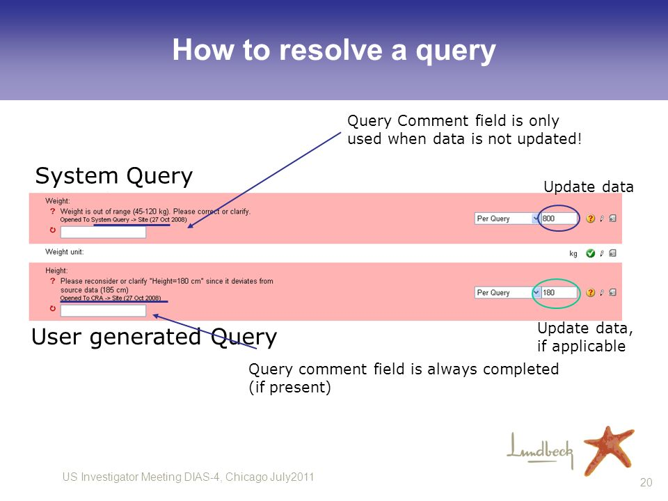 How to resolve a query System Query User generated Query