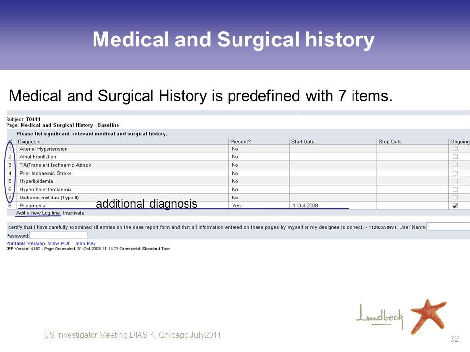 Medical and Surgical history