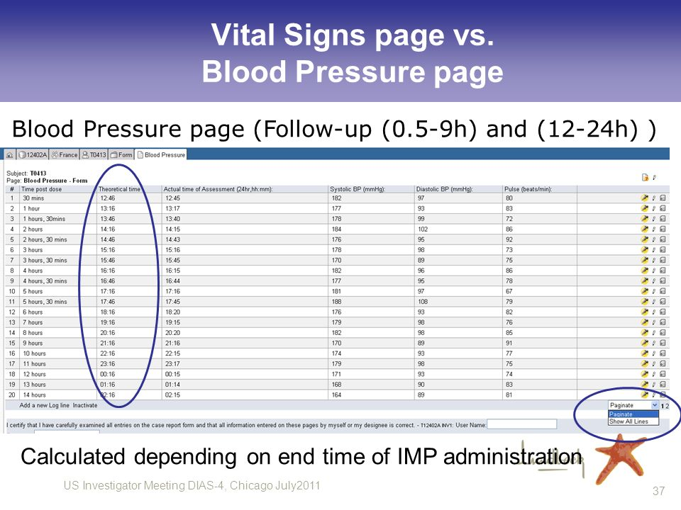 Vital Signs page vs. Blood Pressure page