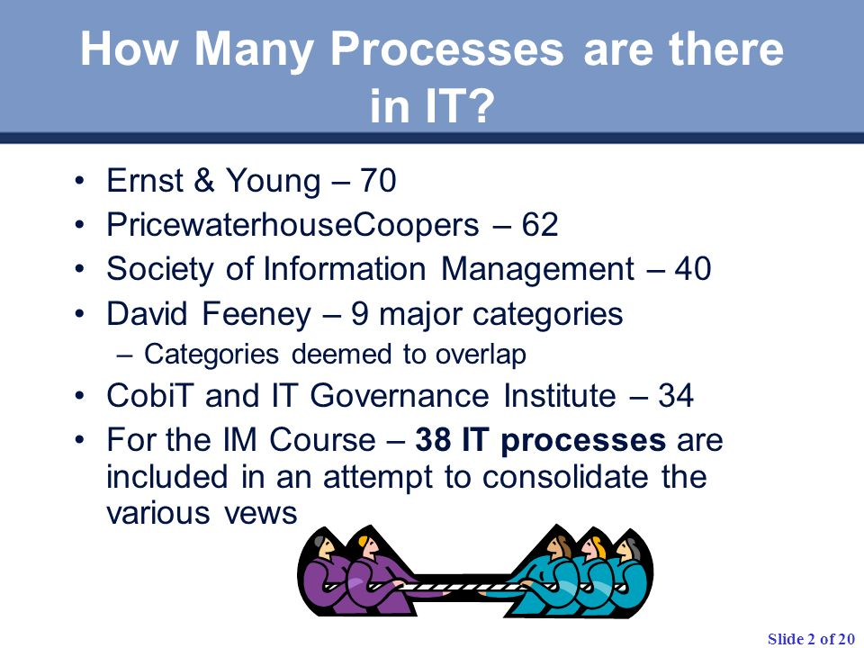 How Many Processes are there in IT