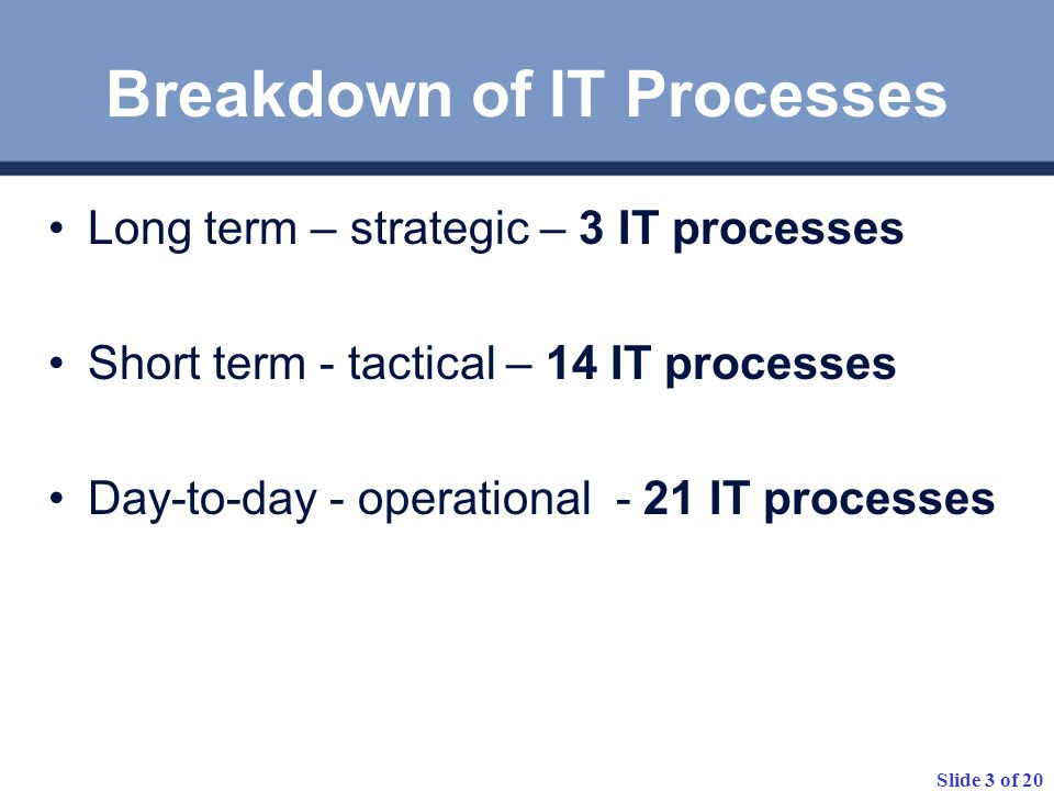 Breakdown of IT Processes