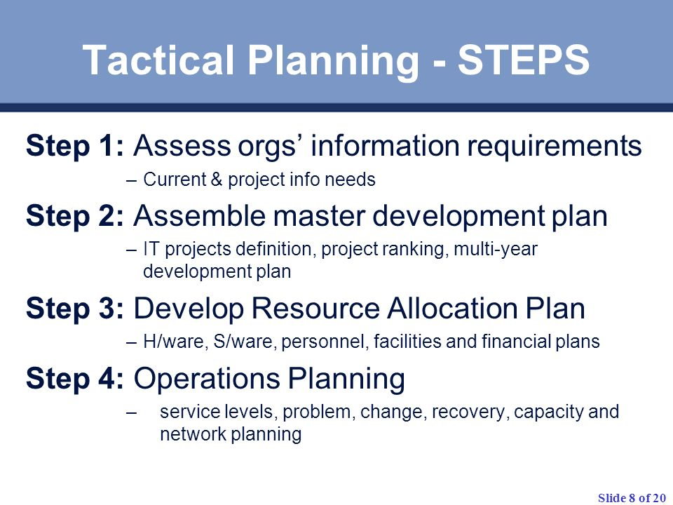 Tactical Planning - STEPS