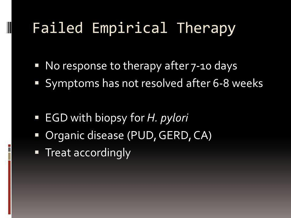 Failed Empirical Therapy