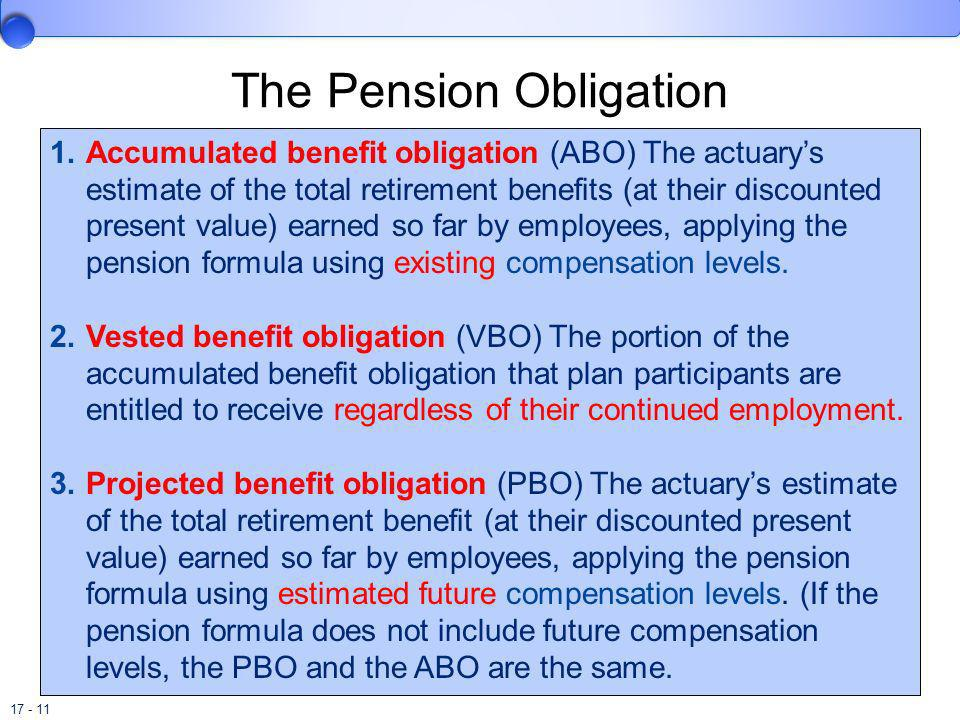 The Pension Obligation
