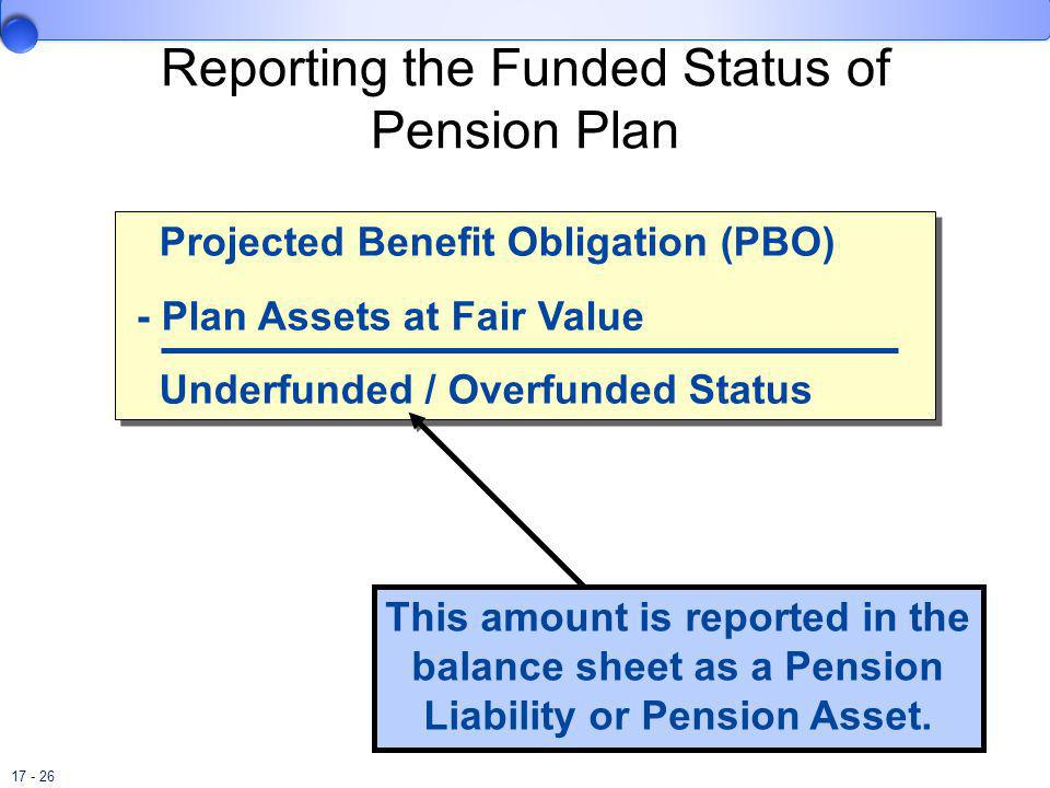 Reporting the Funded Status of Pension Plan