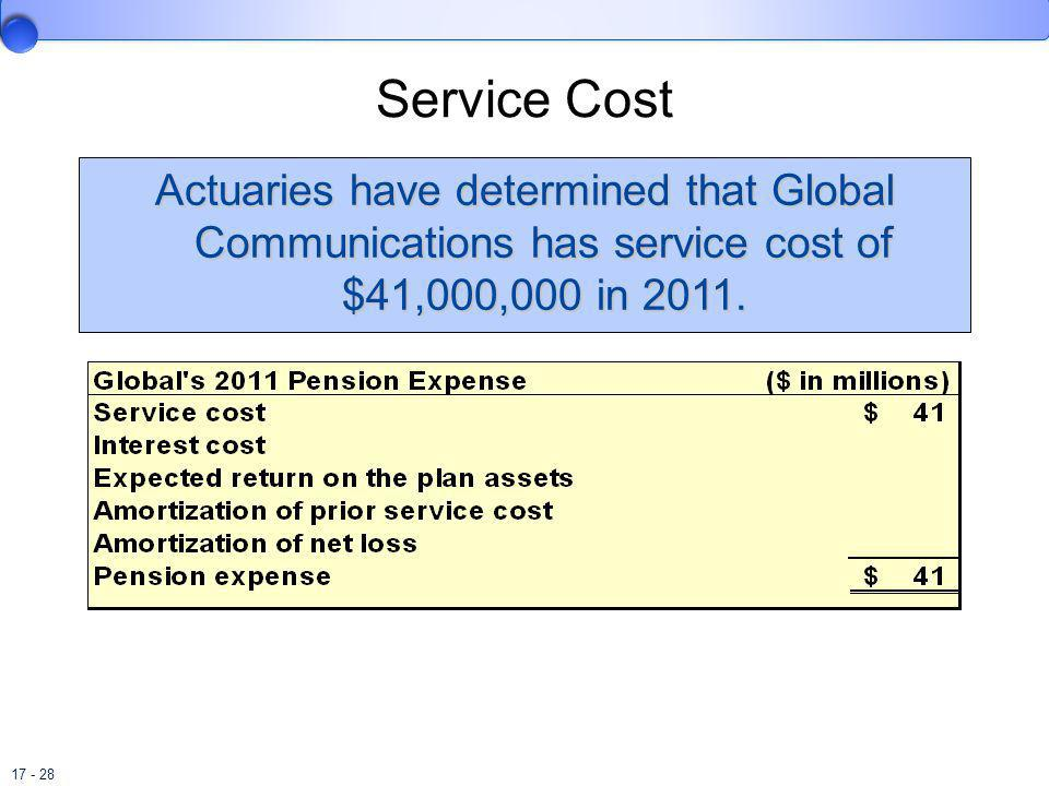 Service Cost Actuaries have determined that Global Communications has service cost of $41,000,000 in 2011.