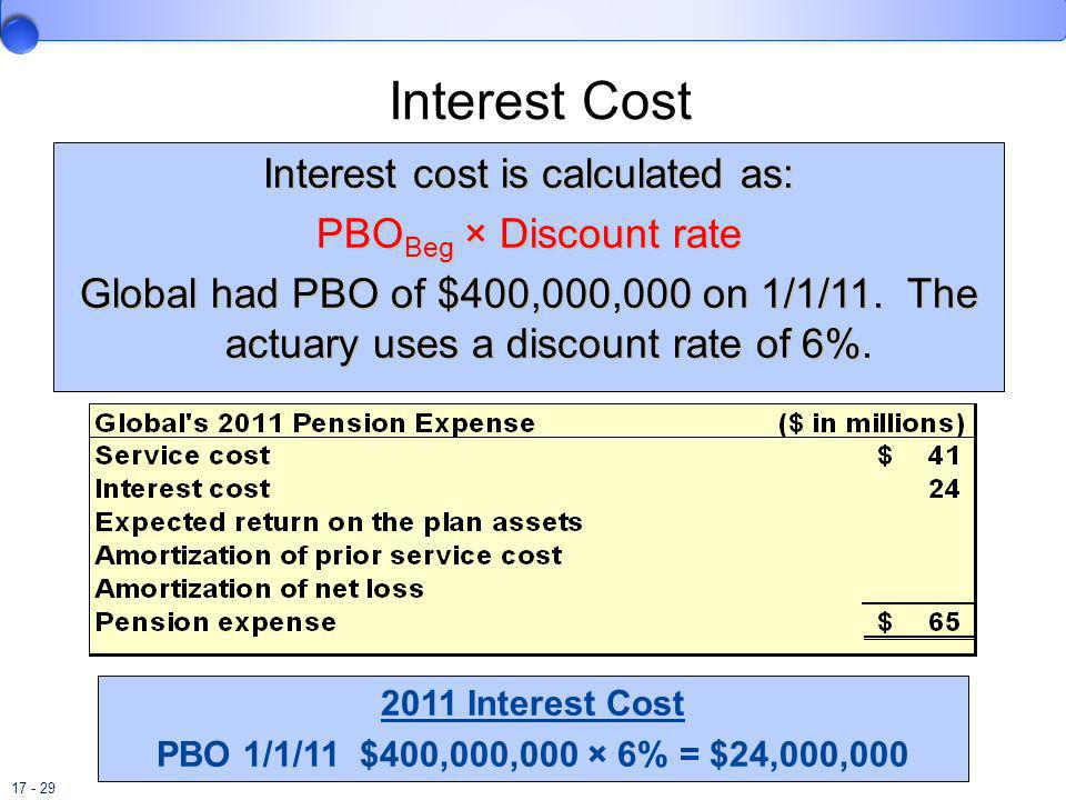 Interest cost is calculated as: