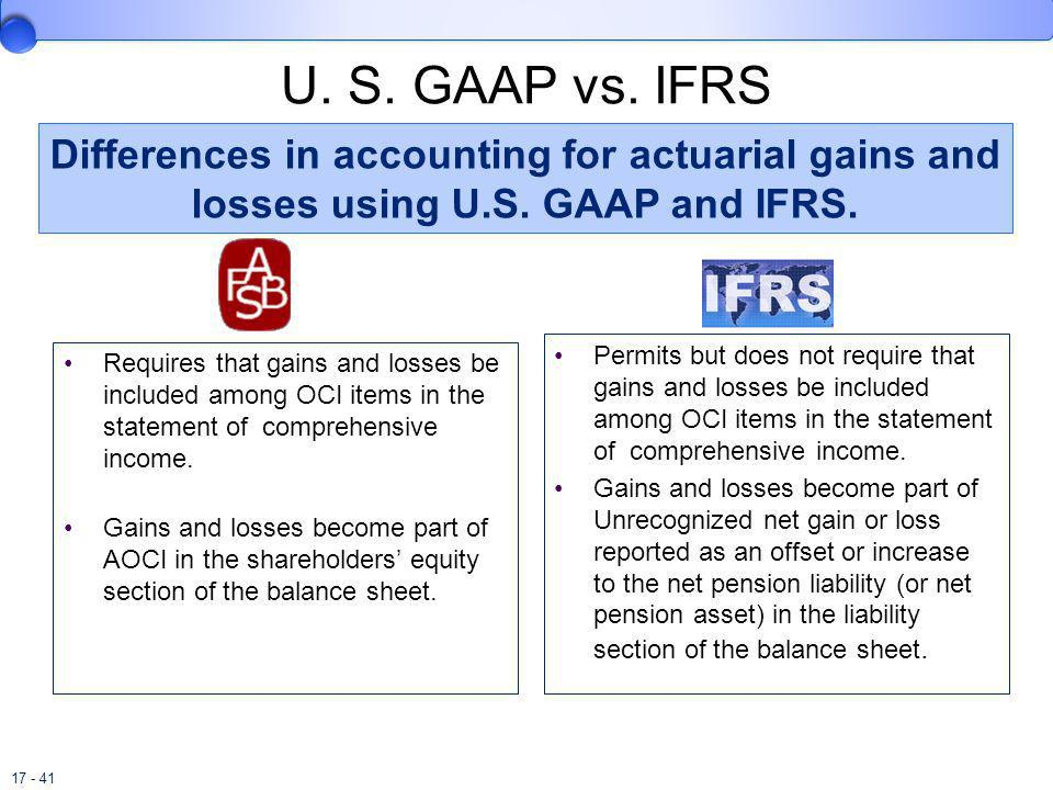 U. S. GAAP vs. IFRS Differences in accounting for actuarial gains and losses using U.S. GAAP and IFRS.