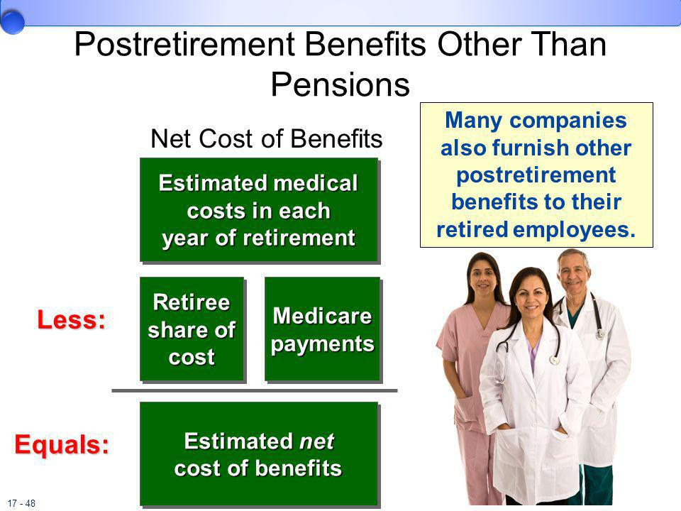 Postretirement Benefits Other Than Pensions
