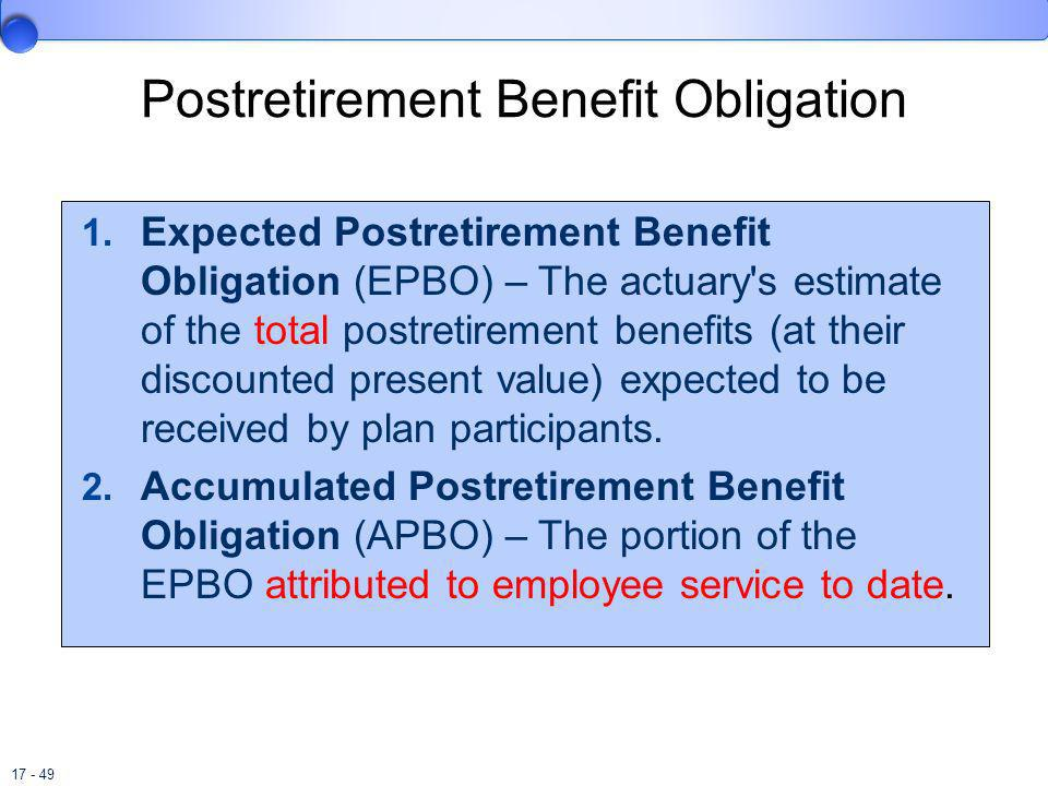 Postretirement Benefit Obligation